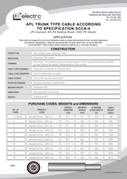 RAILWAY-SCCA4 pg1